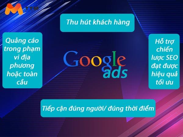 Dịch vụ quảng cáo Google Ads mang lại những lợi ích gì
