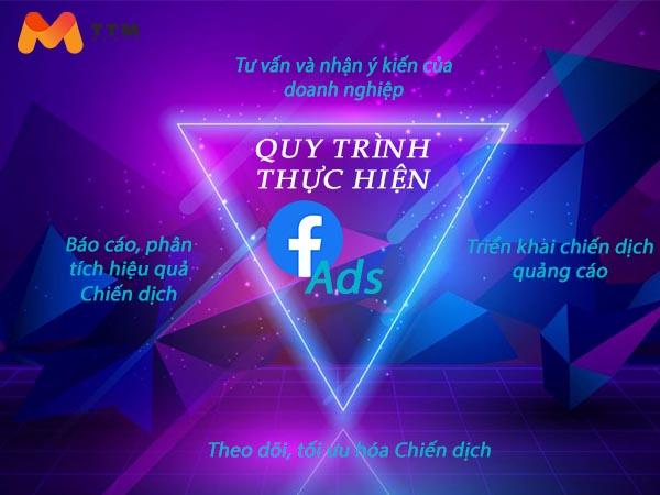 Quy trình dịch vụ quảng cáo Facebook Ads