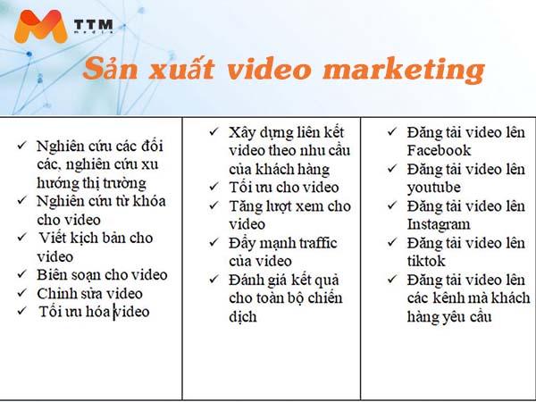 Dịch vụ sản xuất video TTM Media